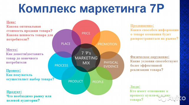 tourism marketing strategy thesis Doctoral thesis – summary – strategic management process in small and medium seized enterprises strategy and strategic management particularities.