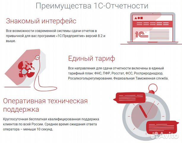 Пфр 8 электронная отчетность регистрация ип вологда стоимость
